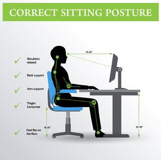 the role of posture and health good vs bad