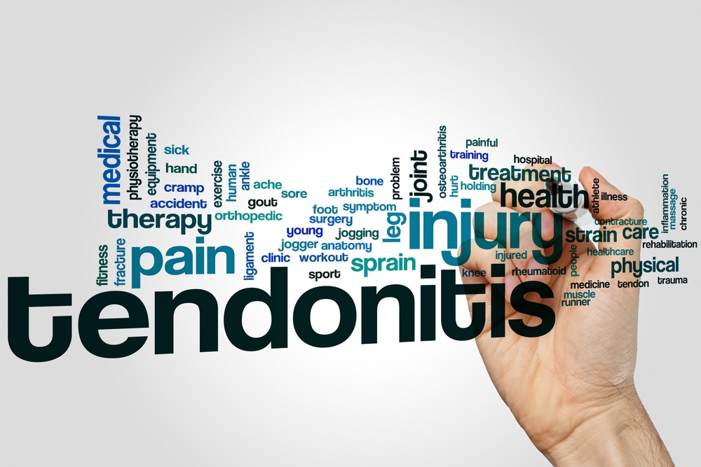 what is tendonitis shoulder knee elbow